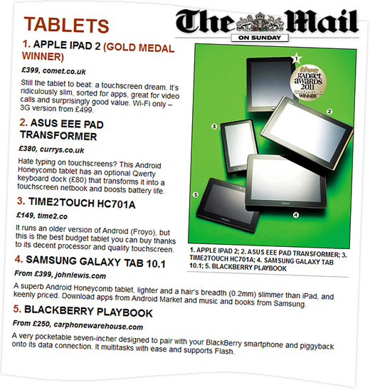 Mail Feature